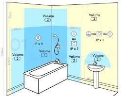 prise pour salle de bain le salle de bain avec prise reglette salle de bain avec prise 5
