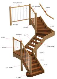 Staircase Constructions | Custom Stairs | Greater Geelong ... Interior Railings Home Depot Stair Railing Parts Design Best Ideas Wooden Handrails For Stairs Full Size Image Handrail 2169x2908 Modern Banister Styles Carkajanscom 41 Best Outdoor Railing Images On Pinterest Banisters Banister Components Neauiccom Wrought Iron Interior Exterior Stairways Architecture For With Pink Astonishing Stair Parts Aoundstrrailing 122 Staircase Ideas Staircase 24 Craftsman Style Remodeling