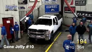 2009 Chevy 2500 - Gene Jolly Dyno Run - YouTube Jolly Joe The Ice Cream Man Cherylmcnultys Blog Buy 2pcs 12v24v 43 19 Led Car Truck Trailer Lorry Brake Stop Light 12 Rear Tail Safety Fog Lamp For 20 Drivers On Spookiest Thing To Happen Them In Stops Lassis And The Port Of Mundra Jane Driving Wally Ice Cream Trucks A Sweet Job For Bristol Couple Trucking Farmer Jollys Towing Storage Opening Hours 2304 Hwy Brechin On Transport Home Facebook Thrashman Exposes Five Of Naiest Bathrooms Wichita Ahmedabads Food Park Youtube Signage Perth Custom Signs Design Wrap Nutech