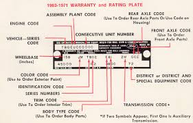 Image Of 1966 Chevy Truck Vin Number Decoder 6066 VIN Decoder The ...