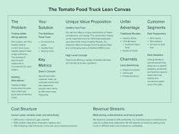 Xtensio How To Create A Lean Canvas Food Truck Business Plan Pdf In ... Roll N Smoke Got Some Wheels By Justin Taylor Kickstarter Heavys Food Truck 1200 Prestige Custom Manufacturer Truckdomeus The Overall Costs Of A Howmhdofoodtrucksmake Trucks Ideas Pinterest Free Trucking Company Businessn Template Format Samples How Much Does Cost Open For Busin Condant Nola Branding And Design On Risd Portfolios Capital Access Group Helps Waffle Roost To Expand Business Plan Start Up Plans Sample Startup Pr Ison 5 Ways To Potentially Reduce Your Insurance Gencore Targets Us Revenue Growth As Costs Rise