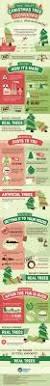 9 Artificial Douglas Fir Christmas Tree by The 25 Best Christmas Tree Artificial Ideas On Pinterest Xmas