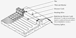 Warm Tiles Easy Heat Manual by Flooring101 Bostik Heatstep Mat Installation Manual Buy