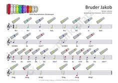 8 xylophon ideen xylophon noten kinder lied kinderlieder