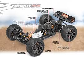HPI Trophy 4.6 Truggy RTR, HOBBY SHOP SYDNEY - RC HOBBIES Hpi 101707 Trophy Truggy Flux Rtr 24ghz Hrc Mini Trophy Truck Showcase Youtube Cgtalk Baja Truck Racing Q32 1200 Rc Geeks 18 17mm Hex Wheels Tires Dollar Redcat Volcano Epx Pro 110 Scale Electric Brushless Monster 107018 Mini Realistic 19060304 Page 10 Tech Forums Driver Editors Build 3 Different Trucks