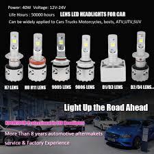 9006 hb4 led lens car headlight bulb 9005 hb3 h8 h16 9012 led h11