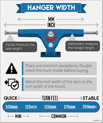 Types Of Longboard Decks by The Ultimate Longboard Truck Guide U2013 Stoked La