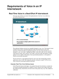 Ip Telephony V1.0_cap2   Voice Over Ip   Session Initiation Protocol Tg670 Wireless Residential Voip Gateway User Manual Telemarketing Guide Selling Hosted Voice Over Ip Services To The Amount Of Data And Bandwidth Required For Graphics Photos Mobile Applications As A Service Cisco Qa Over Ip Telephony Advance Computer Networks Lecture15 Ppt Video Online Download Quantifying Qos Requirements Network A Cheatproof Volte Or Lte Who Is The Ultimate Winner Imagination Qos Level Agreements Application Sla