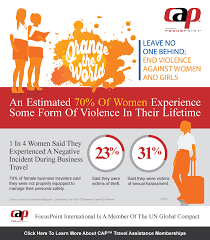 Leave No One Behind End Violence Against Women And Girls