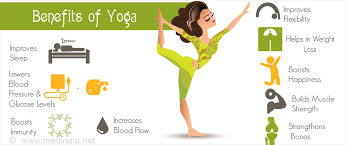 Importance Of Doing Yoga Benefits Medindia