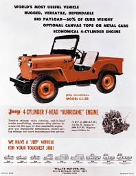 1959 Jeep Universal CJ | Trucks | Pinterest | Jeeps, Jeep Stuff And ...