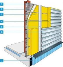 isolation chambre froide agencement industriel biguglia frigoriste chambre froide