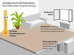 20 grad raumtemperatur reichen im wohnzimmer berlin de