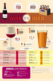 Fontana Pumpkin Spice Sauce by Calories In Wine Vs Beer U2013 De Wine Spot Curated Whiskey Small