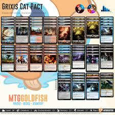 Cat Deck Mtg Modern by Weekly Update Aug 21 Expensive Conspiracy 2 Reprints