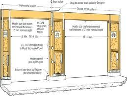 Standard Overhead Door Sizes Garage Parsito