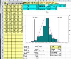 Capability Study With Histogram Excel Template