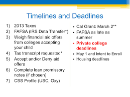 financial aid and fafsa details and reminders do it yourself vs