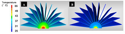 Heat Sink Materials Comparison by Led Thermal Management Improving Led Heat Sink Efficiency