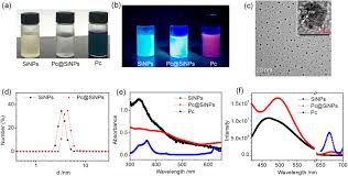 Infrared Lamp Therapy Ppt by One Pot Synthesis Of Silicon Based Nanoparticles With Incorporated