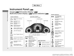 Malfunction Indicator Lamp Honda by Honda Pilot 2013 2 G Owners Manual