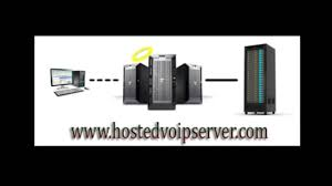 VoIP Server Rent, Dedicated VoIP Server, Dedicated Server, Vos3000 ... Voiptelecoms V4voip Hosted Voipswitch Sver Easy Plans Customer Profile Posh Totty Designs Fastnet Cloud Hosting Data Advanced Voip Features Pbx Graphics Single Multisite Virtual Fast Dicated Svers Australias Faest Nbn Broadband Internet Internet Failover Telephones The Shdown Or Onpremise Infographic Jive Solutions Clear On Tech Unified Communications Xo Broadsoft Centurylink Best 25 Voip Ideas On Pinterest Voip Solutions