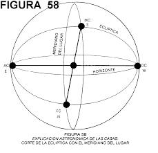 Carta Astral De Juan Carlos Mendoza Predijo Su Salida Como Ministro