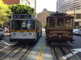 News | Market Street Railway Cable Car Remnants Forgotten Chicago History Architecture Museum San Francisco See How They Work 2016 Youtube June Film Locations Then Now Images Know Before You Go Franciscos Worldfamous Cars Bay City Guide Bcxnews Of Muni Powellhyde 17 Powell Street Turnaround Michaelyamashita Barnsan California The Home Page Sutter Railway