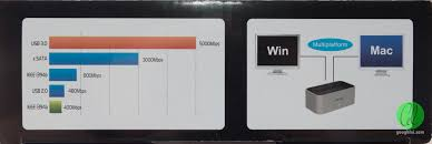 Toshiba Canvio Desk 3tb Specs by Review Teardown Astone Iso Doc 130 2 5 U2033 U0026 3 5 U2033 Sata Ii To Usb