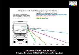 TruckView Fresnel Lens Vehicle Blind Spot Assistance Stock Image Of Blind Angle Spots How To Check Them While Driving Aceable 2 X 3 Inch Rear View Mirrors Rearview Wide Angle Round Best Truck Curtains Decoration Ideas Drapes Mirror Pcs Black Fanshaped Auxiliary Arc Car Side 360 Adjustable Fits And Insights Wainwright Insight Wise Eye Blind Spot Truck Mirror Back Up Light Trouble Spot Unsafe Practices Saaq Right Position Trucklite 97619 5 Convex