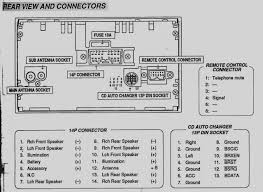 Volvo Truck Radio Wiring Diagram - Natebird.me 19 Latest 1982 Chevy Truck Wiring Diagram Complete 73 87 Diagrams Cstionlubetruckdiagram Thermex Engineered Systems Inc 2000 Dodge Ram 1500 Van Best Ac 1963 Gmc Damage Unique Nice Car Picture 1994 Brake Light Britishpanto Turn Signal Beautiful 1958 Ford Fordificationinfo The 6166 Headlight Switch Luxury I Have A Whgm 1962 Wellreadme