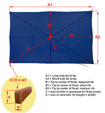 Patio Umbrella Replacement Canopy 8 Ribs by Replacement Umbrella Canopy By Umbrellarecovery How To Measure A