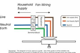 Harbor Breeze Ceiling Fan Remote Control Manual by Harbor Breeze Ceiling Fan Remote Control Wiring Diagram Wiring