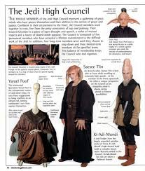 The Visual Dictionary Of Star Wars Episode Ii Attack Clones Free Download Ebooks