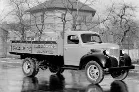 1939 Dodge Medium Duty Flatbed | Vintage Work Trucks | Pinterest ... Electric Stacker Truck Walkbehind Narrowaisle Longfork Ste Truck Equipment Inc Michigans Premier Commercial Saturday January 5 1000 Amthree Farmers Retiringtractors Dejana Showrooms Utility Thats The Monster I Rode On Youtube Sprayers Sts12 Hagie Sfpropelled Sprayer Oversized Loads Sts Trucking Ag Combine 9650 John Deere I5 Rentals 2019 Xt5 Crossover Cadillac Sts Trailer And Competitors Revenue And Employees