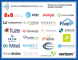 ZOOM Communications - Your Most Trusted Technology Distributor Troubleshooting Voip Problems With Wireshark Doesnt Work The Interactive Connect Philosophy We Create Partnerships Not Ocs Option Descriptions Auctus Profile Call Centre Voice Response Hammer Testing Genesys And Nice Youtube Monitoring Sip Protocol Dotcommonitor Telecom Equipments Accsories Avi Jdsu Acterna Free Snom Flexor Cti For Outlook Application Offers Advanced Smartaction Artificial Intelligence Ivr Contact Center Services Read Me Documentation Pass Genesys Ge0807 Exam In Just 24 Hours 100 Real Exam