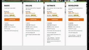 Godaddy Renewal Coupon Code Godaddy Renewal Coupon Promo Code 85 Off Aug 2019 Coupons 2017 Hosting Review 20 Off Namecheap In August Godaddy 50 November 2018 Get 40 A Free Xyz Domain Name At 123reg Spring Codes 1mo 99 Discounts 2019s For Save Renewal Code Promo Aliveuponcom Coupon Codes Upto 80