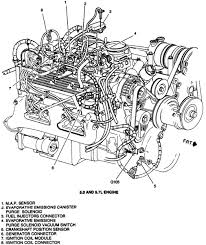 2000 Chevy 5 7l Engine Diagram - Modern Design Of Wiring Diagram • Gm 19210008 Engine Assembly Crate Chevy 350 330hp With Out With The Old In New Doug Jenkins Garage Edelbrockcom Pformer Small Block Dlquad 315 396 Big Carz Engines Pinterest Cars And 383 Stroker Engines Street Performance West Coast Motor Guide For 1973 To 2013 Gmcchevy Trucks Great Moments In Torque Chevrolet Edelbrock Rpm 435 How To Install A Hot Rod Network 2000 5 7l Diagram Modern Design Of Wiring 1967 Chevy C10 Longbed Muscle Truck W New 355 Crate Engine
