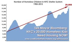 Have You Sent Your Letter to Mayor Bloomberg Yet Coalition For