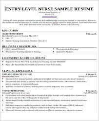 Entry Level Nurse Resume Sample Amusing No Experience With Additional