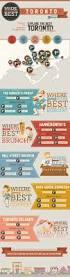 Tile Setter Salary Australia by 25 Best