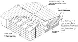 How To Build Pole Barn Construction by News U0026 Press Pole Barn Construction U0026 What Is Post Frame