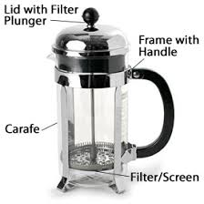 What Is A French Press Parts
