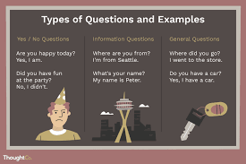 Yes And No Questions Vs Information