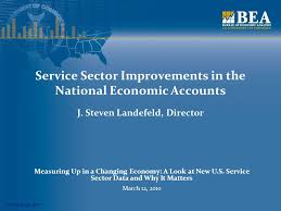 Bea National Economic Accounts Bureau Of Service Sector Improvements In The National Economic Accounts J