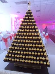 Ferrero Rocher Christmas Tree Stand by Photo Gallery