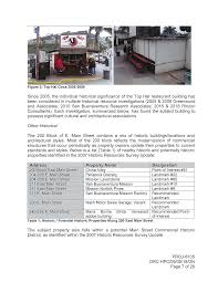 COMMUNITY DEVELOPMENT Stuff The Truck Event Collects Goods For Domestic Violence Victims Png Harrahs Resort Southern California Events Concert And Near 2017 Honda Fourtrax Rincon Atvs Abilene Texas Na Hotel El Del Pintor Real De Catorce Mexico Bookingcom Scott And Sons Trucking Effingham Magazine Chevrolet Inc Is A Dealer New Car Test Page We Oneil Cstruction Commercial Estate Great Retail Space In Heart Of New Lapeer Mi Woodbury Truck Center Home Facebook Img 2628 Youtube