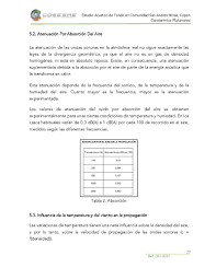 MODELO DE SOLICITUD PARA CAMBIO DE USO DE SUELO PDF