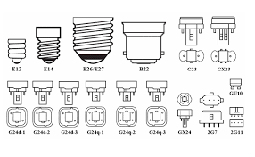 led light different types of led bulb ges led led base led