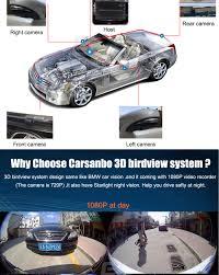 100 Birdview 3d 360 Car Camera System With 1080pVibration Video32g Card Support Buy 3d 360 Car Camera360 Car Camera3d Car Camera